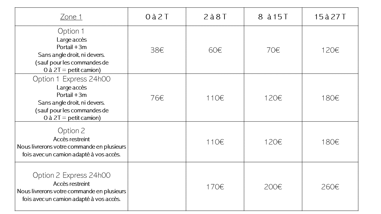 zones-livraisons-km