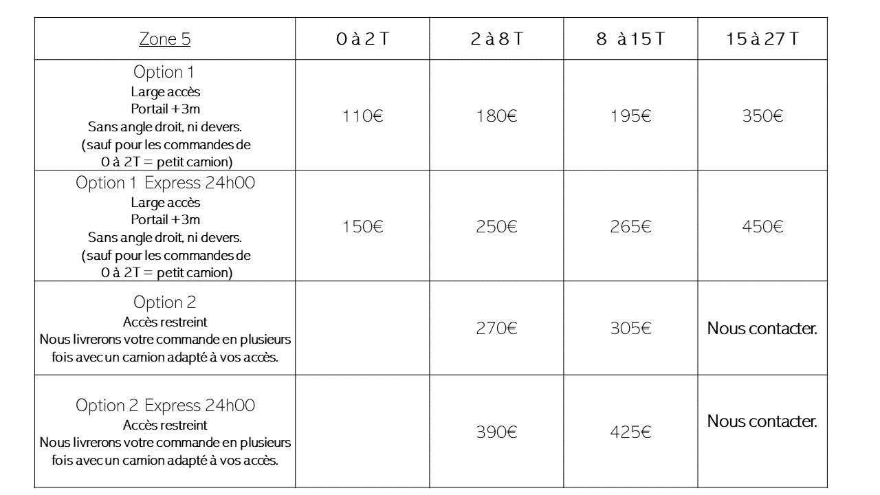 livraison-king-materiaux